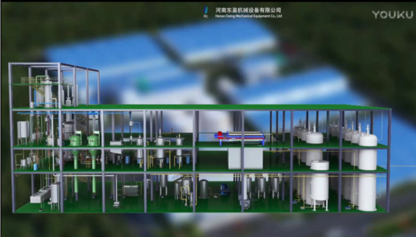 Rice brran oil refinery plant 3D animation