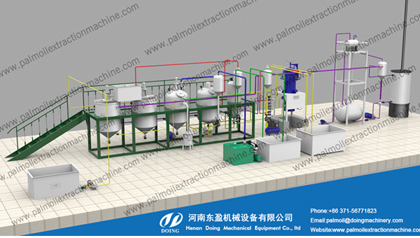 rapeseed oil batch refinery