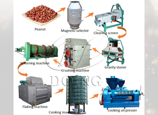 Peanut oil pretreatment pre-pressing machine