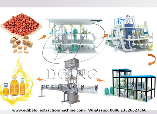 Complete set of groundnut oil making machine