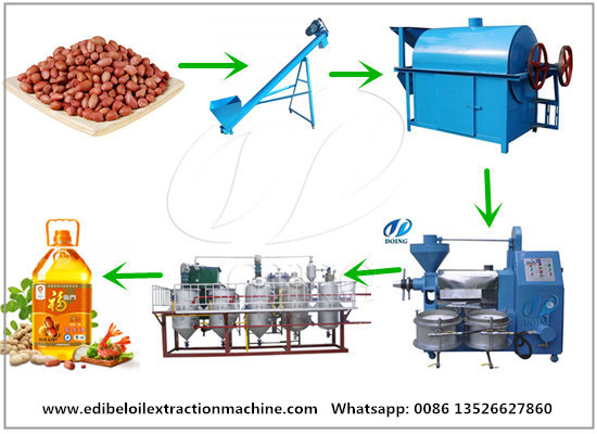 Small scale peanut oil extraction machine