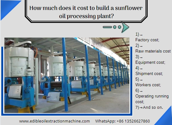 How much does it cost to build a sunflower oil processing plant?