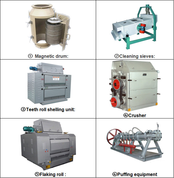 corn germ/maize oil pretreatment and press machine