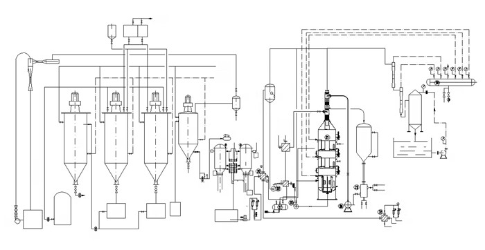 peanut oil refining process