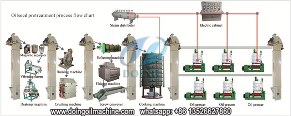 sunflower oil pratreatment and prepressing machine
